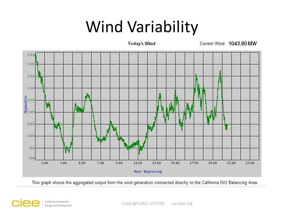 Wind Variability Copyright 2012 UC/CIEE uc-ciee.org