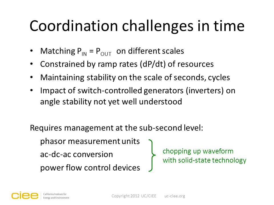 Coordination challenges in time Matching P IN = P OUT on different scales Constrained by ramp rates (dP/dt) of resources Maintaining stability on the scale of seconds, cycles Impact of switch-controlled generators (inverters) on angle stability not yet well understood Requires management at the sub-second level: phasor measurement units ac-dc-ac conversion power flow control devices Copyright 2012 UC/CIEE uc-ciee.org chopping up waveform with solid-state technology