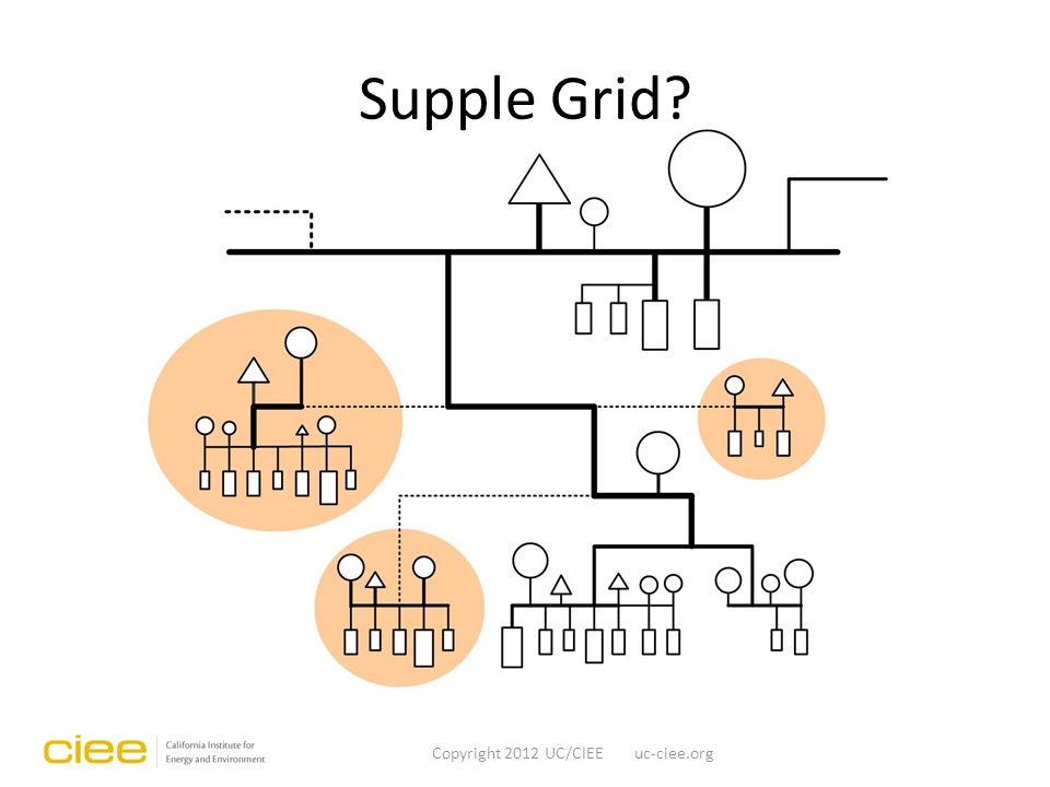 Supple Grid? Copyright 2012 UC/CIEE uc-ciee.org