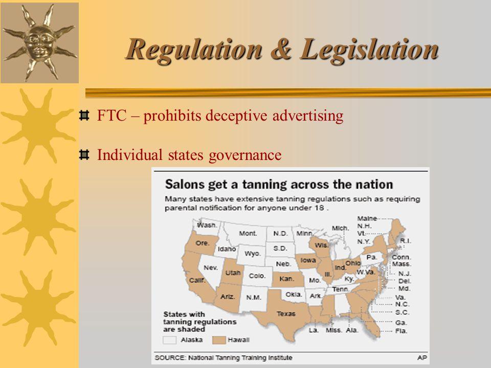 Regulation & Legislation FTC – prohibits deceptive advertising Individual states governance