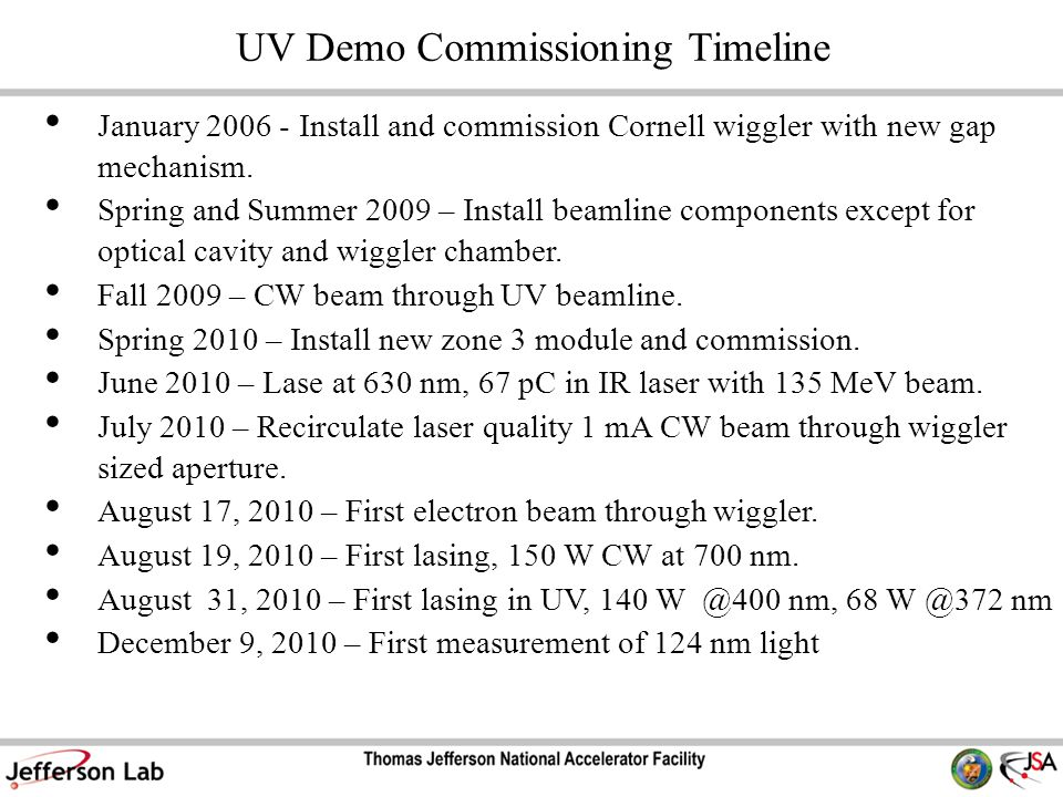 UV Demo Commissioning Timeline January 2006 - Install and commission Cornell wiggler with new gap mechanism.