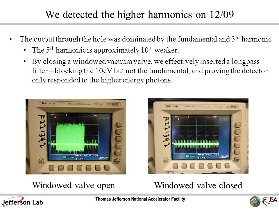 We detected the higher harmonics on 12/09 The output through the hole was dominated by the fundamental and 3 rd harmonic The 5 th harmonic is approximately 10 2 weaker.