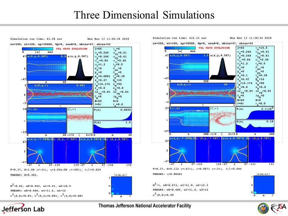 Three Dimensional Simulations