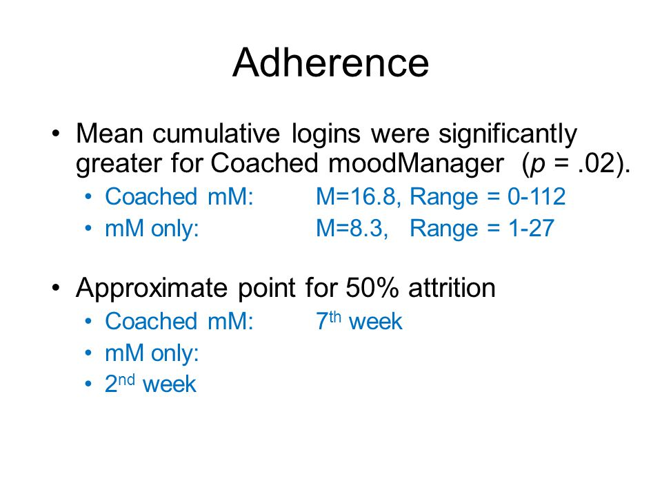 Adherence Mean cumulative logins were significantly greater for Coached moodManager (p =.02).