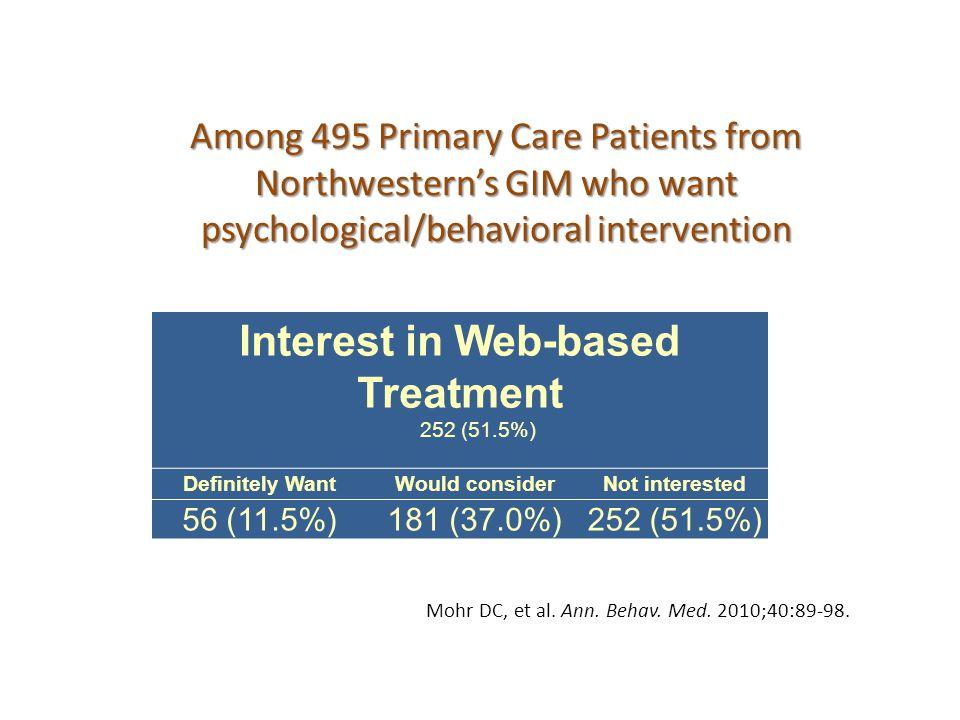 Percent of patients reaching full remission (PHQ-9>5) www.cbits.northwestern.edu