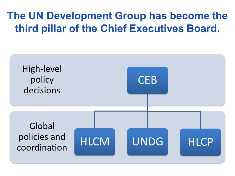 The UN Development Group has become the third pillar of the Chief Executives Board. Global policies and coordination High-level policy decisions CEBHL