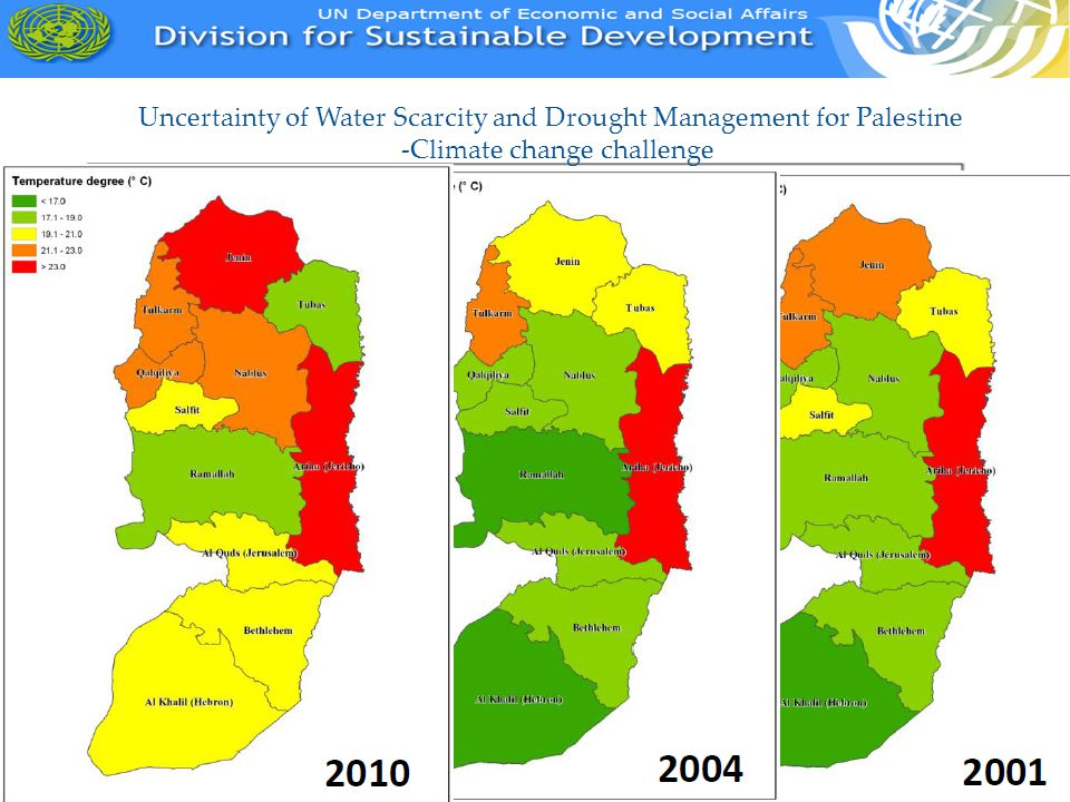 Uncertainty of Water Scarcity and Drought Management for Palestine -Climate change challenge Annual precipitation prediction under different climate change scenarios