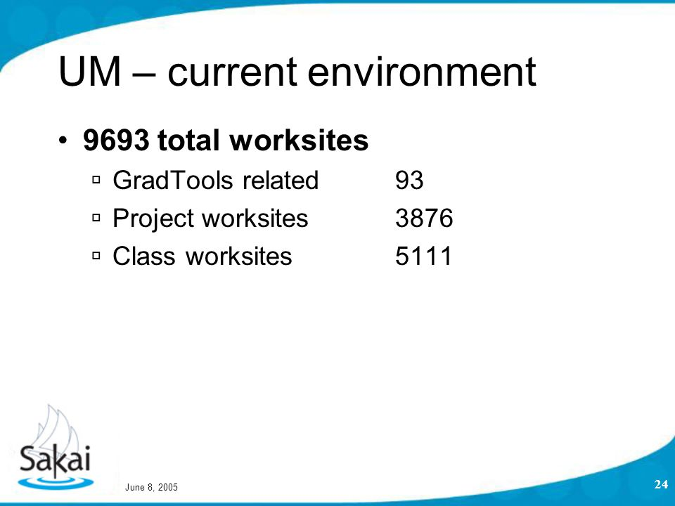June 8, 2005 24 UM – current environment 9693 total worksites  GradTools related93  Project worksites3876  Class worksites5111