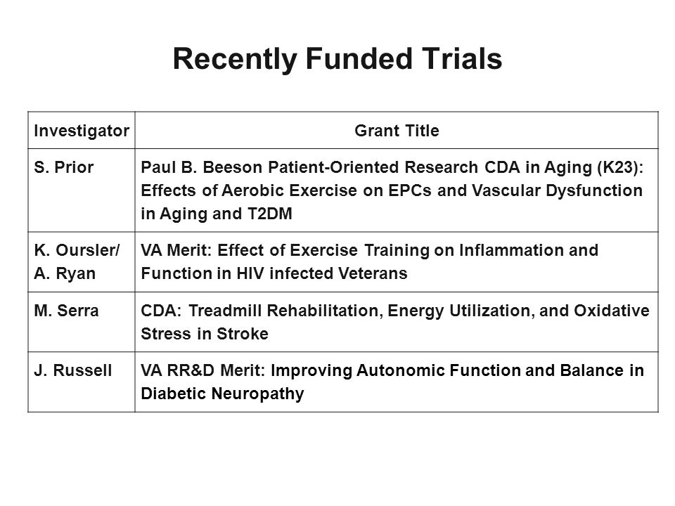 Recently Funded Trials InvestigatorGrant Title S. PriorPaul B. Beeson Patient-Oriented Research CDA in Aging (K23): Effects of Aerobic Exercise on EPC