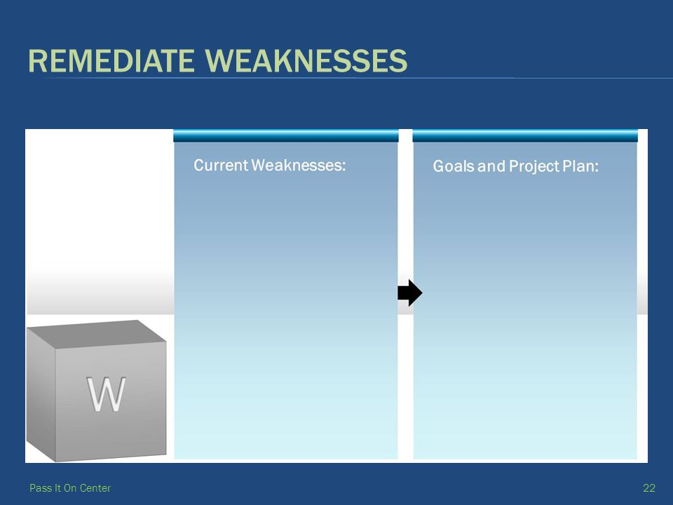 REMEDIATE WEAKNESSES Pass It On Center22