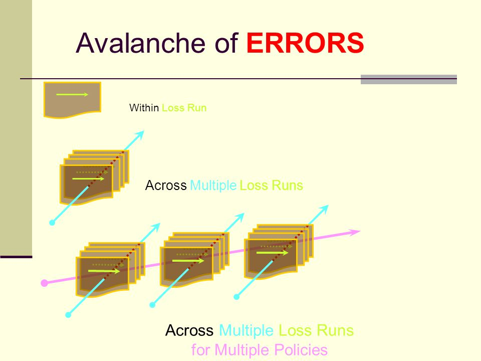 Within Loss Run Across Multiple Loss Runs for Multiple Policies Avalanche of ERRORS