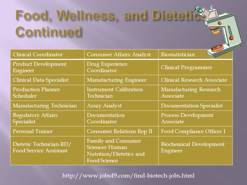 Diabetes Educator [PRN]DietitianDietitian I-RD Eligible Wic NutritionistNutritionistNutritionist Manager Nutrition InstructorNutritionist 2Clinical Diabetes Educator Assistant Professor in Nutrition Education Dietitian Community-Food Svc Director of Food and Nutrition Services Community DietitianSenior Food ScientistFood Scientist Applications Engineer - Food/Chemistry Supervisor Food Safety & Quality Supervisor, Food & Nutrition Quality & Food Safety Manager Supervising Food and Drug Investigator Lab Technician- Chemistry or Food Science Food Compliance Officer I Clinical Research Administrator Biostatistician http://www.jobs49.com/find-food-chemistry-jobs.html http://www.indeed.com/jobs q=Food+Nutrition&start=10