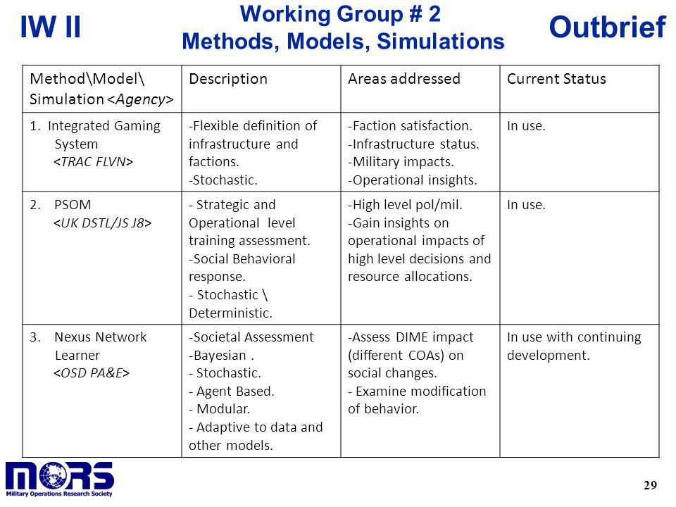 29 OutbriefIW II Working Group # 2 Methods, Models, Simulations Method\Model\ Simulation DescriptionAreas addressedCurrent Status 1. Integrated Gaming