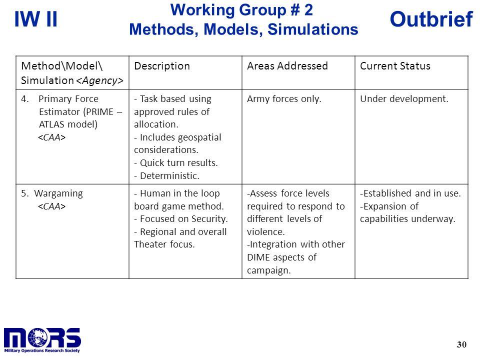 30 OutbriefIW II Method\Model\ Simulation DescriptionAreas AddressedCurrent Status 4. Primary Force Estimator (PRIME – ATLAS model) - Task based using