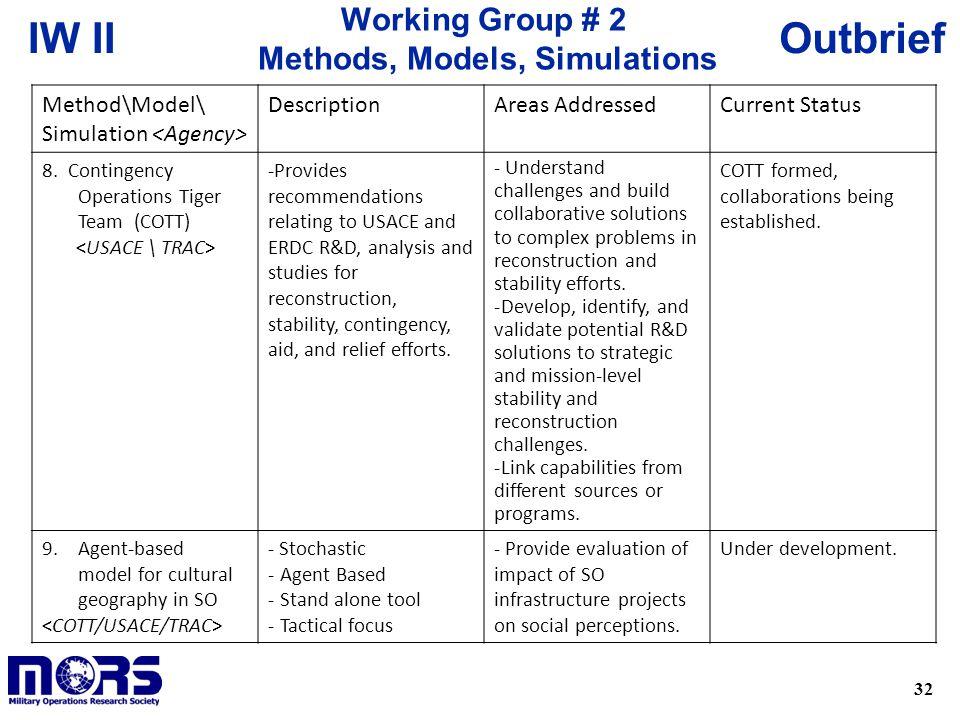 32 OutbriefIW II Method\Model\ Simulation DescriptionAreas AddressedCurrent Status 8. Contingency Operations Tiger Team (COTT) -Provides recommendatio