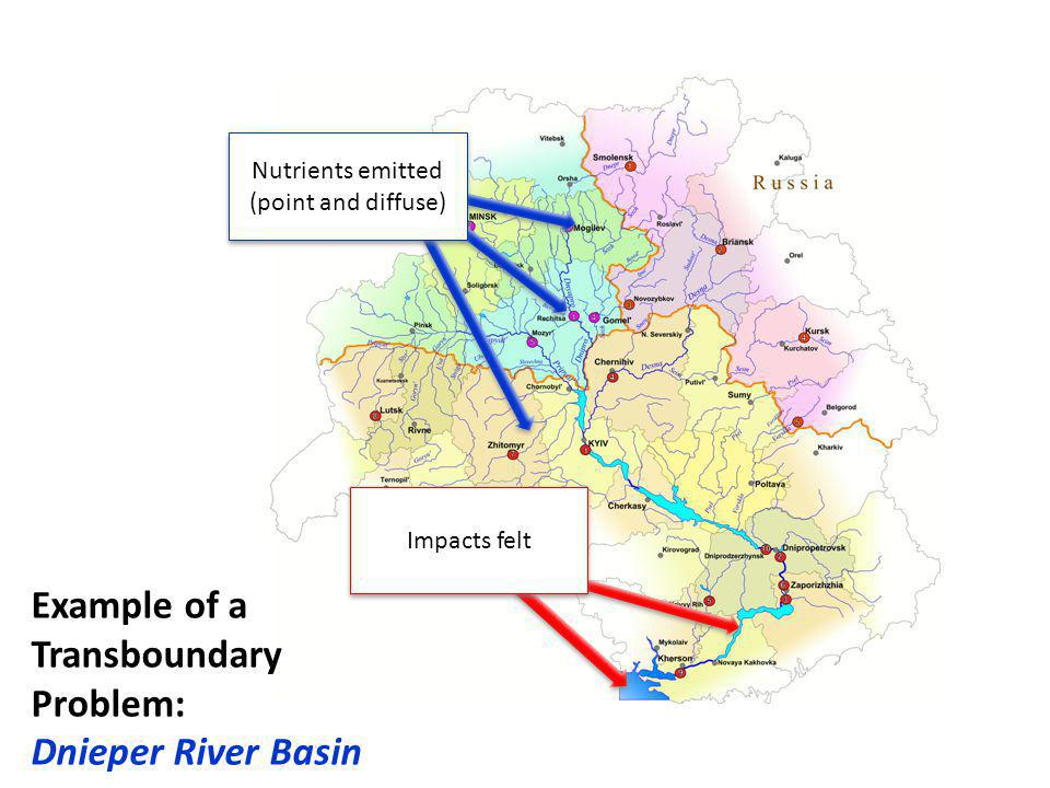 + Nutrients emitted (point and diffuse) Impacts felt Example of a Transboundary Problem: Dnieper River Basin
