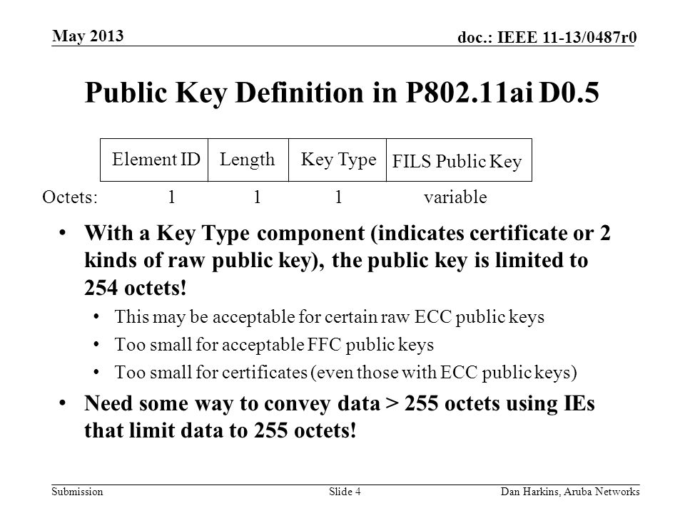 Submission doc.: IEEE 11-13/0487r0 Public Key Definition in P802.11ai D0.5 With a Key Type component (indicates certificate or 2 kinds of raw public key), the public key is limited to 254 octets.