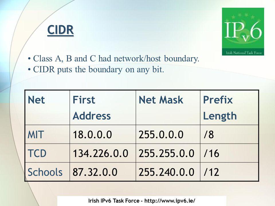 Irish IPv6 Task Force - http://www.ipv6.ie/ CIDR Class A, B and C had network/host boundary.