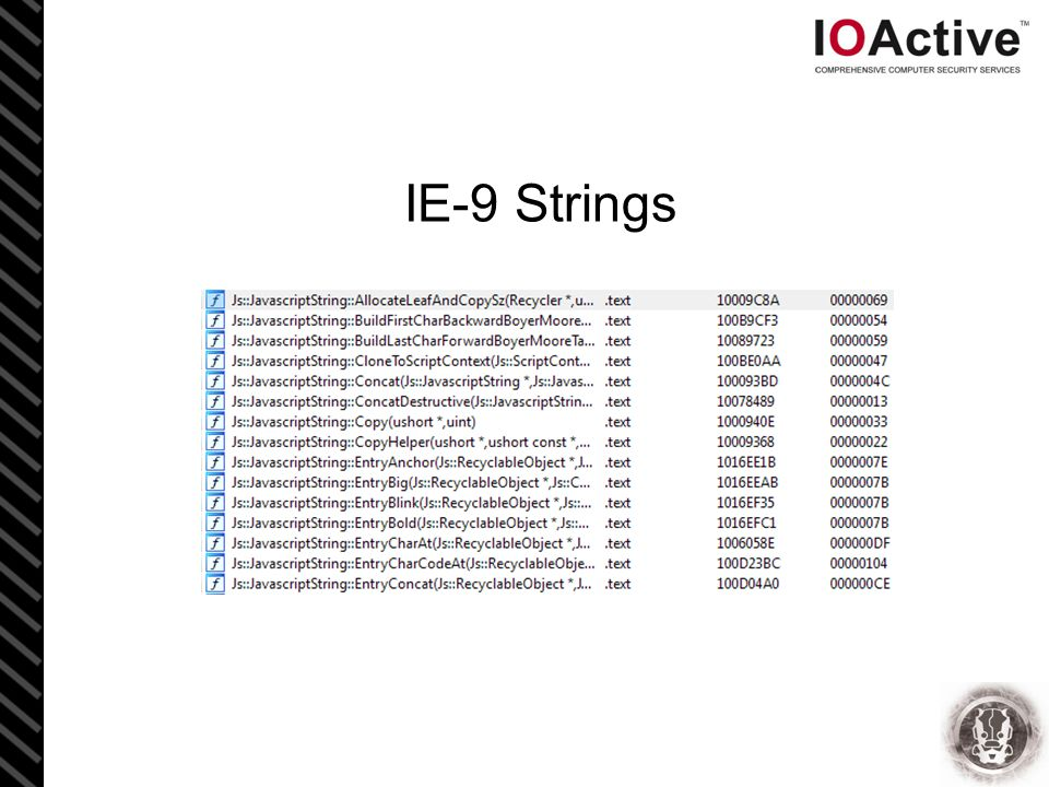 IE-9 Strings
