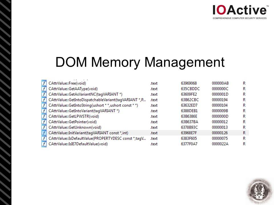 DOM Memory Management