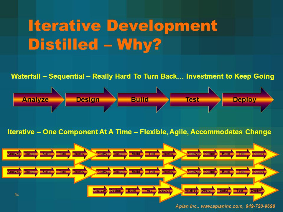 54 Iterative Development Distilled – Why.