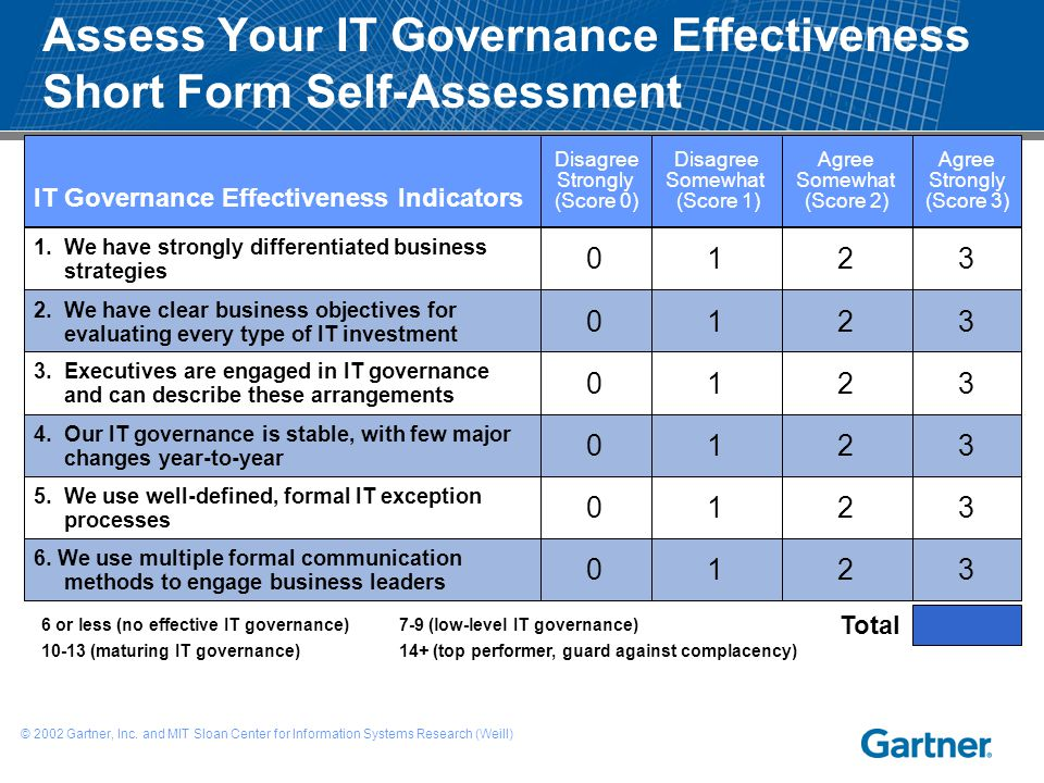 Assess Your IT Governance Effectiveness Short Form Self-Assessment 6 or less (no effective IT governance) 10-13 (maturing IT governance) IT Governance