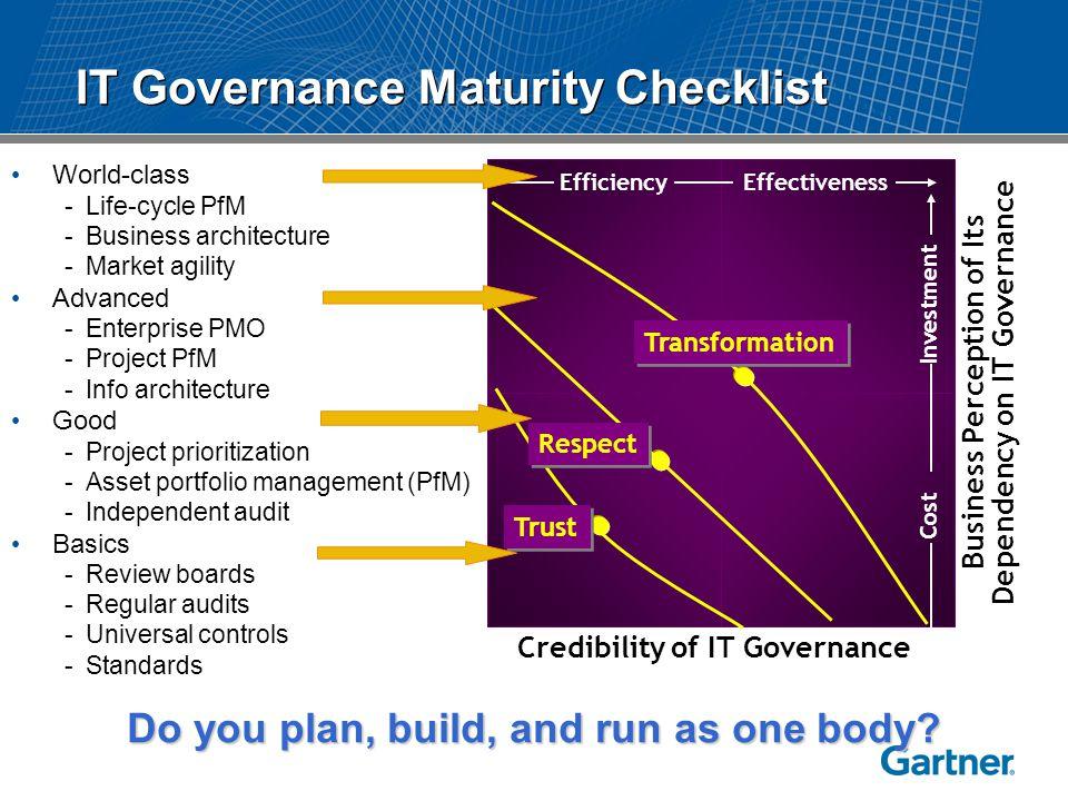 IT Governance Maturity Checklist World-class -Life-cycle PfM -Business architecture -Market agility Advanced -Enterprise PMO -Project PfM -Info archit