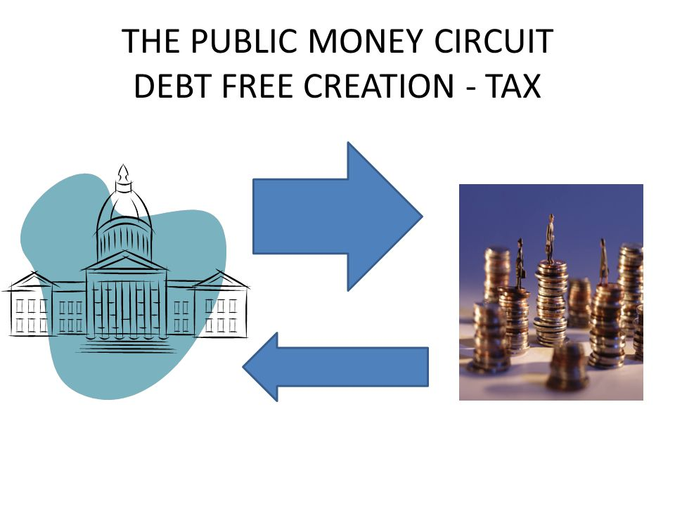 THE PUBLIC MONEY CIRCUIT DEBT FREE CREATION - TAX