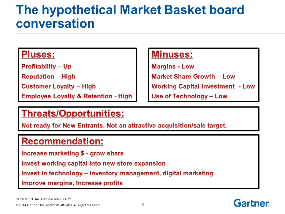 CONFIDENTIAL AND PROPRIETARY © 2014 Gartner, Inc. and/or its affiliates. All rights reserved. The hypothetical Market Basket board conversation 9
