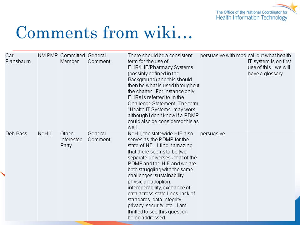 Comments from wiki… Carl Flansbaum NM PMPCommitted Member General Comment There should be a consistent term for the use of EHR/HIE/Pharmacy Systems (possibly defined in the Background) and this should then be what is used throughout the charter.