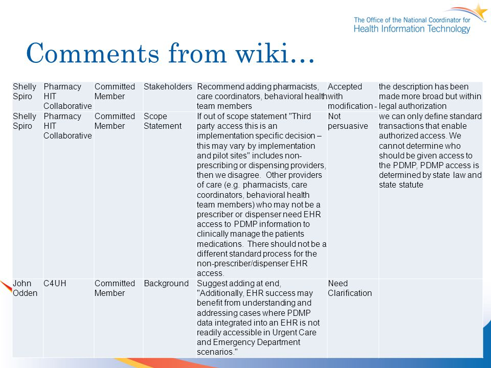 Comments from wiki… Shelly Spiro Pharmacy HIT Collaborative Committed Member StakeholdersRecommend adding pharmacists, care coordinators, behavioral health team members Accepted with modification - the description has been made more broad but within legal authorization Shelly Spiro Pharmacy HIT Collaborative Committed Member Scope Statement If out of scope statement Third party access this is an implementation specific decision – this may vary by implementation and pilot sites includes non- prescribing or dispensing providers, then we disagree.