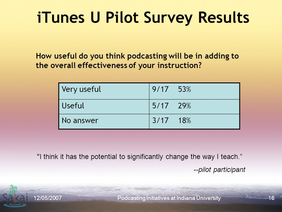 iTunes U Pilot Survey Results 12/05/2007Podcasting Initiatives at Indiana University16 How useful do you think podcasting will be in adding to the overall effectiveness of your instruction.