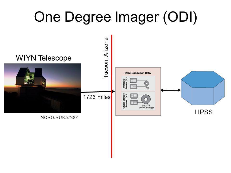 NOAO/AURA/NSF One Degree Imager (ODI) HPSS WIYN Telescope Tucson, Arizona 1726 miles