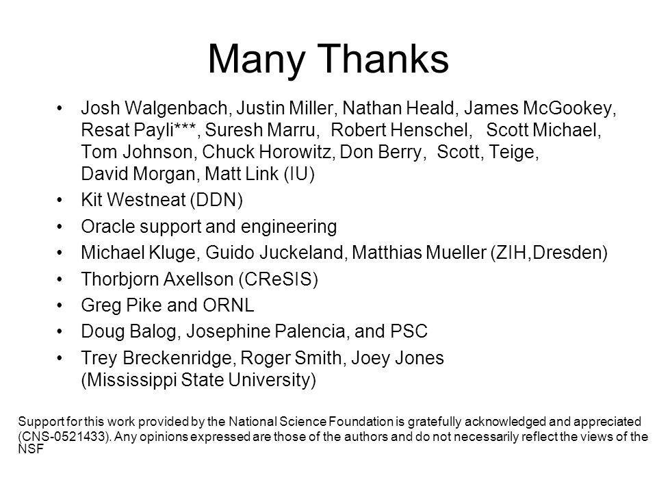 Many Thanks Josh Walgenbach, Justin Miller, Nathan Heald, James McGookey, Resat Payli***, Suresh Marru, Robert Henschel, Scott Michael, Tom Johnson, Chuck Horowitz, Don Berry, Scott, Teige, David Morgan, Matt Link (IU) Kit Westneat (DDN) Oracle support and engineering Michael Kluge, Guido Juckeland, Matthias Mueller (ZIH,Dresden) Thorbjorn Axellson (CReSIS) Greg Pike and ORNL Doug Balog, Josephine Palencia, and PSC Trey Breckenridge, Roger Smith, Joey Jones (Mississippi State University) Support for this work provided by the National Science Foundation is gratefully acknowledged and appreciated (CNS-0521433).