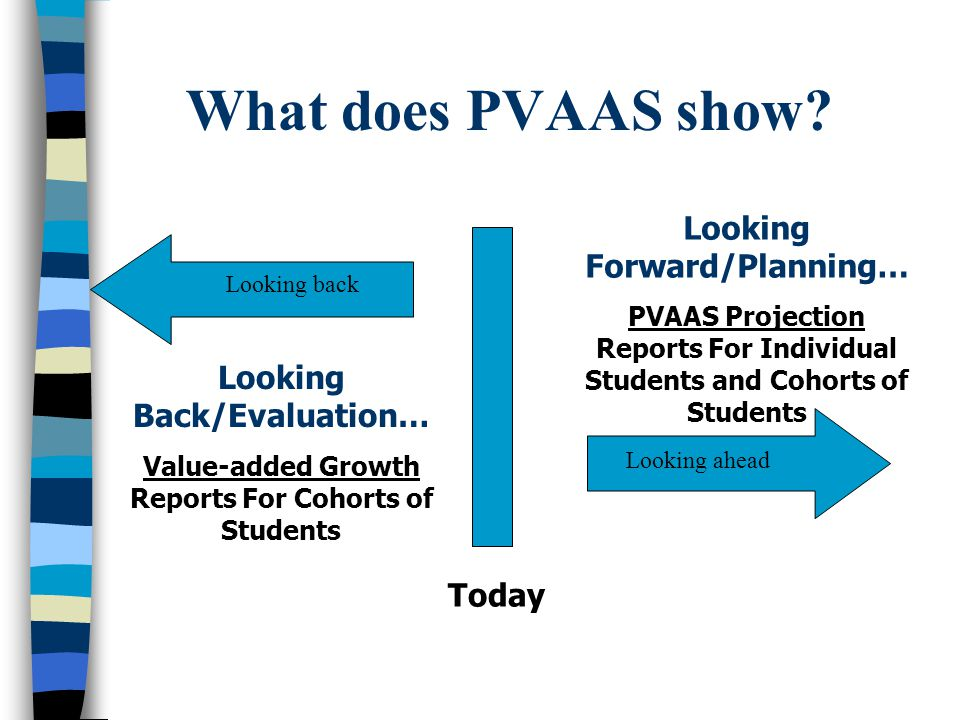 What does PVAAS show.