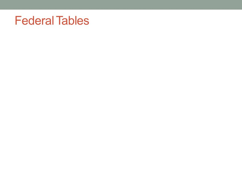 Federal Tables