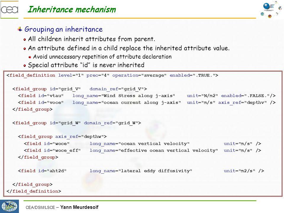CEA/DSM/LSCE – Yann Meurdesoif Inheritance mechanism Grouping an inheritance All children inherit attributes from parent.