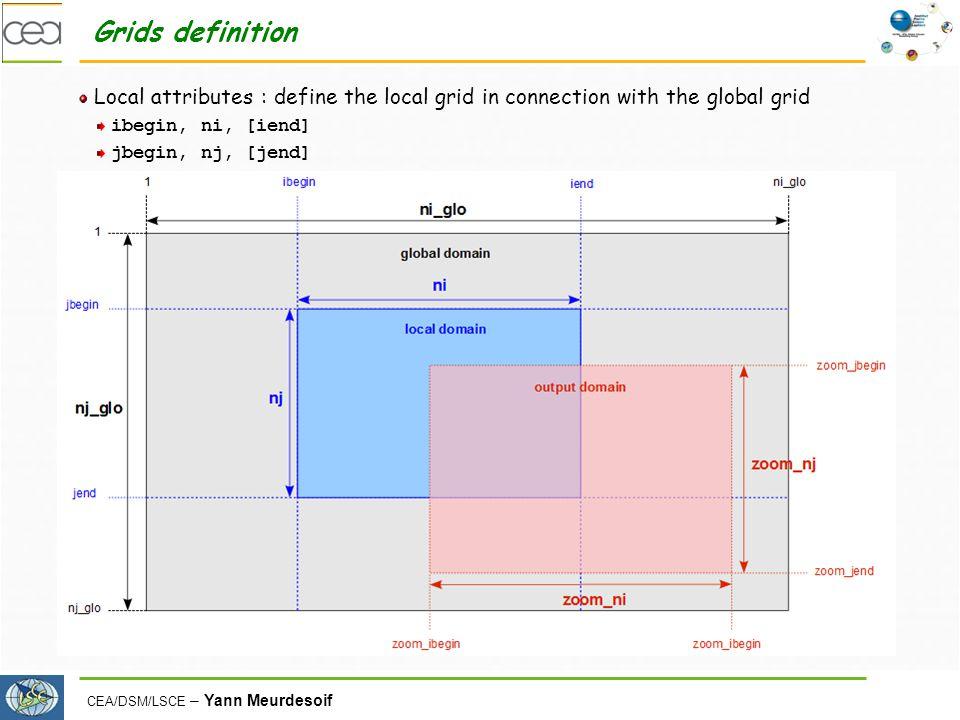 CEA/DSM/LSCE – Yann Meurdesoif Grids definition Local attributes : define the local grid in connection with the global grid ibegin, ni, [iend] jbegin, nj, [jend]