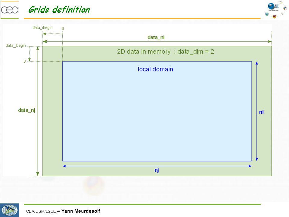 CEA/DSM/LSCE – Yann Meurdesoif Grids definition
