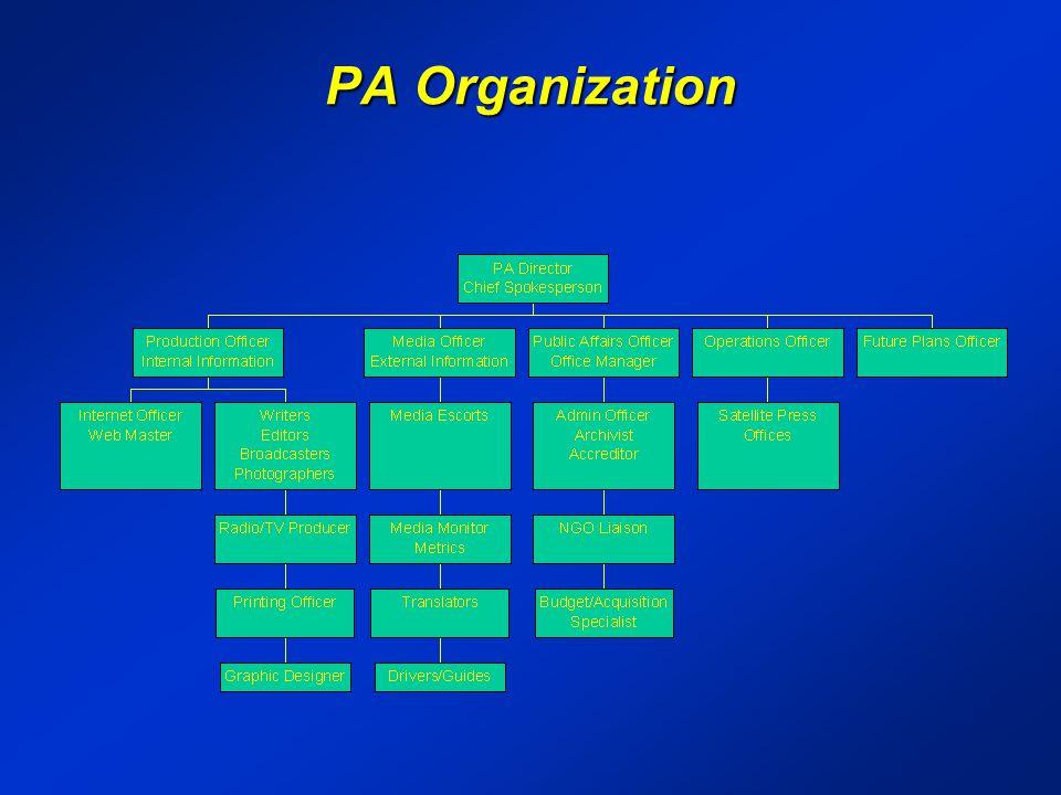 PA Organization