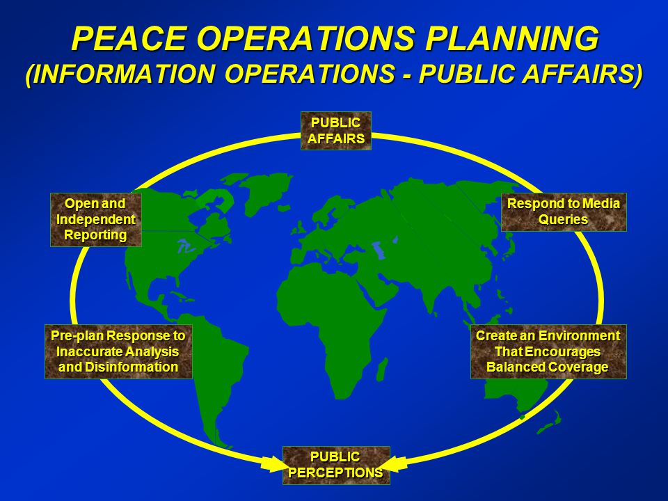 PEACE OPERATIONS PLANNING (INFORMATION OPERATIONS - PUBLIC AFFAIRS) Create an Environment That Encourages Balanced Coverage Pre-plan Response to Inaccurate Analysis and Disinformation PUBLICAFFAIRS PUBLICPERCEPTIONS Respond to Media Queries Open and IndependentReporting