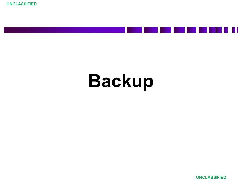 UNCLASSIFIED Backup