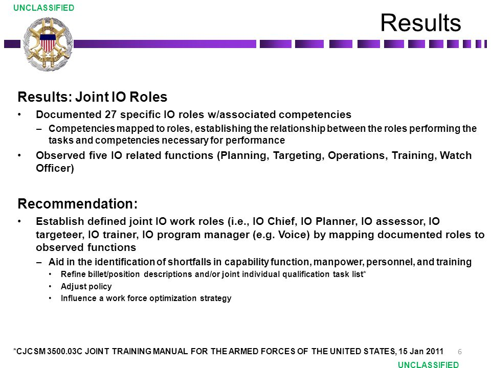 Results: Joint IO Roles Documented 27 specific IO roles w/associated competencies –Competencies mapped to roles, establishing the relationship between the roles performing the tasks and competencies necessary for performance Observed five IO related functions (Planning, Targeting, Operations, Training, Watch Officer) Recommendation: Establish defined joint IO work roles (i.e., IO Chief, IO Planner, IO assessor, IO targeteer, IO trainer, IO program manager (e.g.