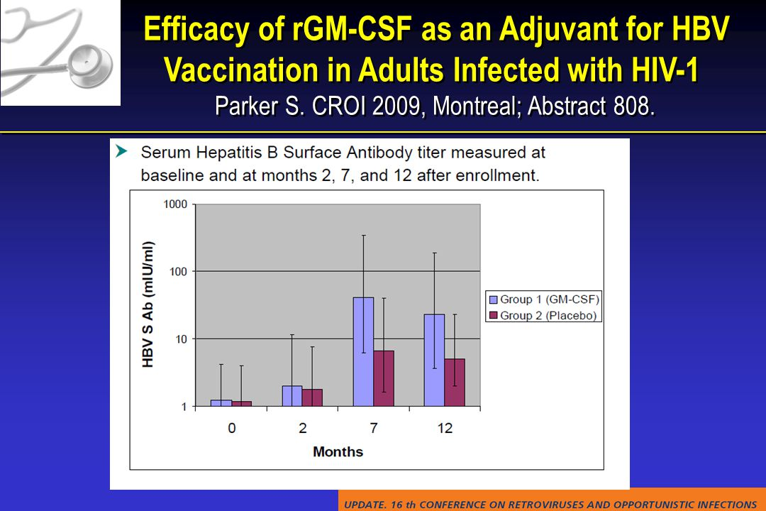 Efficacy of rGM-CSF as an Adjuvant for HBV Vaccination in Adults Infected with HIV-1 Parker S.