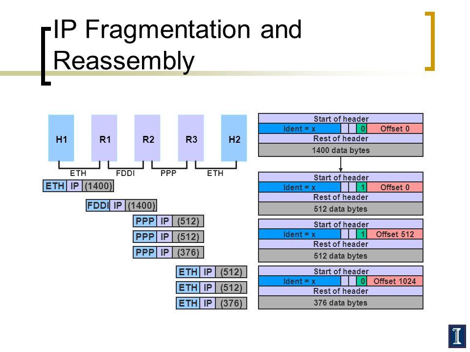 IP Fragmentation and Reassembly ETHIP(1400)FDDIIP(1400) PPPIP(376) PPPIP(512) PPPIP(512) ETHIP(376) ETHIP(512) ETHIP(512) Start of header Ident = x0Offset 0 Rest of header 1400 data bytes Start of header Ident = x1Offset 0 Rest of header 512 data bytes Start of header Ident = x1Offset 512 Rest of header 512 data bytes Start of header Ident = x0Offset 1024 Rest of header 376 data bytes H1R1R2R3H2 ETHFDDIPPPETH