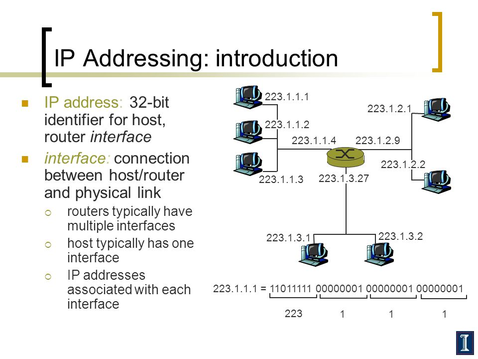 IP Addressing: introduction IP address: 32-bit identifier for host, router interface interface: connection between host/router and physical link  routers typically have multiple interfaces  host typically has one interface  IP addresses associated with each interface 223.1.1.1 223.1.1.2 223.1.1.3 223.1.1.4223.1.2.9 223.1.2.2 223.1.2.1 223.1.3.2 223.1.3.1 223.1.3.27 223.1.1.1 = 11011111 00000001 00000001 00000001 223 111