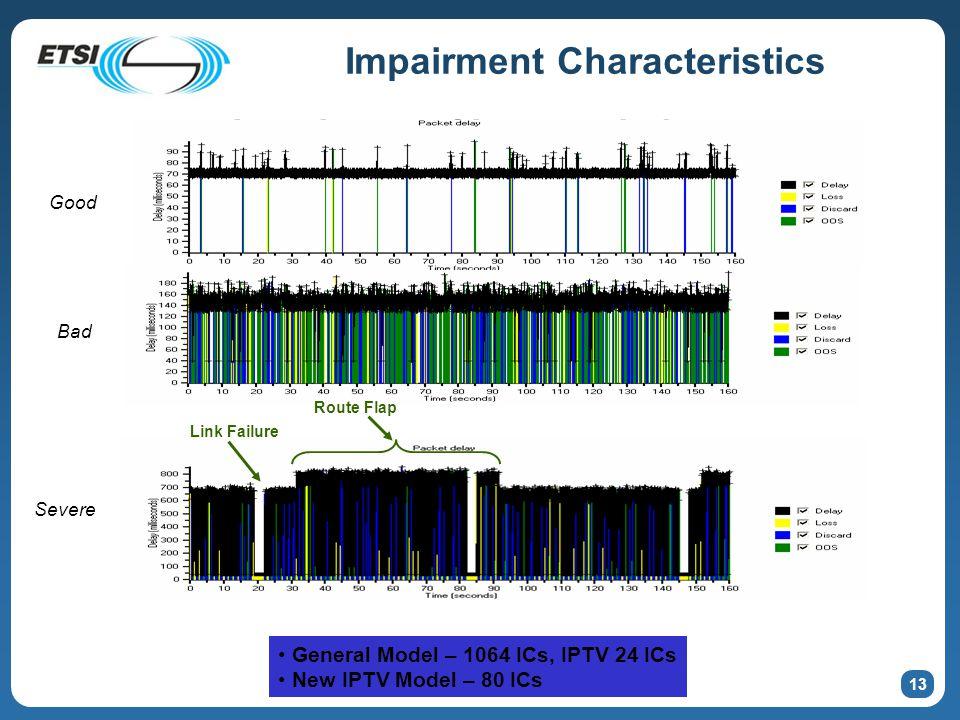 13 Impairment Characteristics Good Bad Severe General Model – 1064 ICs, IPTV 24 ICs New IPTV Model – 80 ICs Link Failure Route Flap Impairment Characteristics