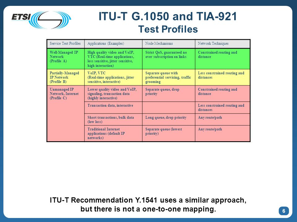 6 ITU-T G.1050 and TIA-921 Test Profiles ITU-T Recommendation Y.1541 uses a similar approach, but there is not a one-to-one mapping.