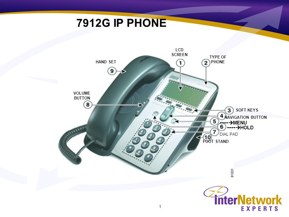 1 7912G IP PHONE LCD SCREEN TYPE OF PHONE SOFT KEYS NAVIGATION BUTTON FOOT STAND HAND SET VOLUME BUTTON  MENU  HOLD DIAL PAD