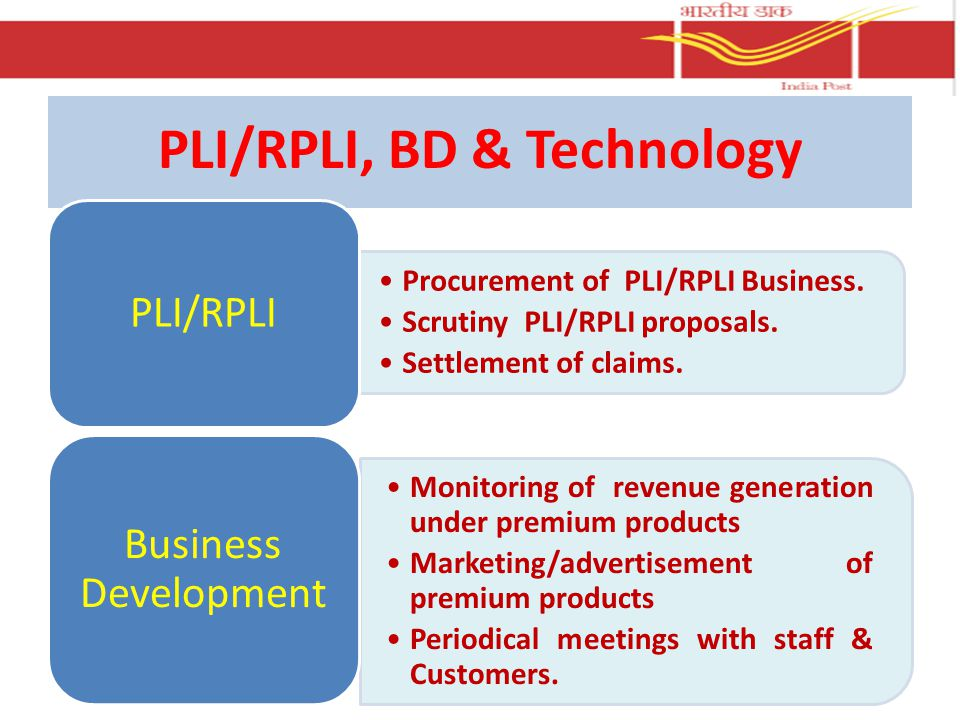 PLI/RPLI, BD & Technology Monitoring of revenue generation under premium products Marketing/advertisement of premium products Periodical meetings with
